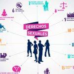 Coalición de Derechos Sexuales expone ante la OEA