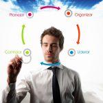 Empresas buscan a administradores de empresas